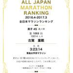 第13回全日本マラソンランキング