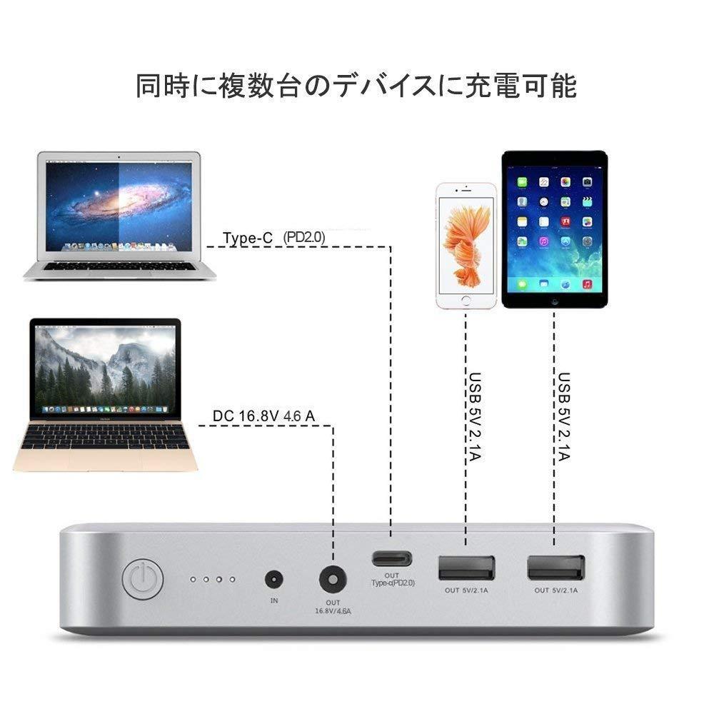 モバイルバッテリー MAXOAK 36000mAh