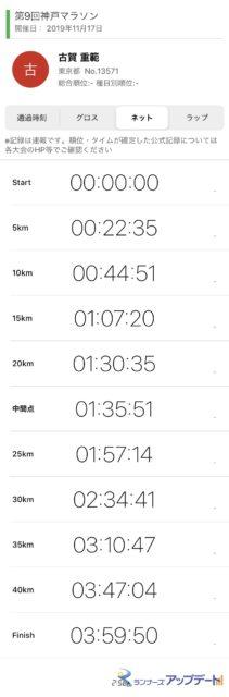 第9回 神戸マラソン